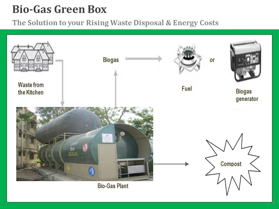 Bio-Gas Green Box 8 The Solution to your Rising Waste Disposal & Energy Costs