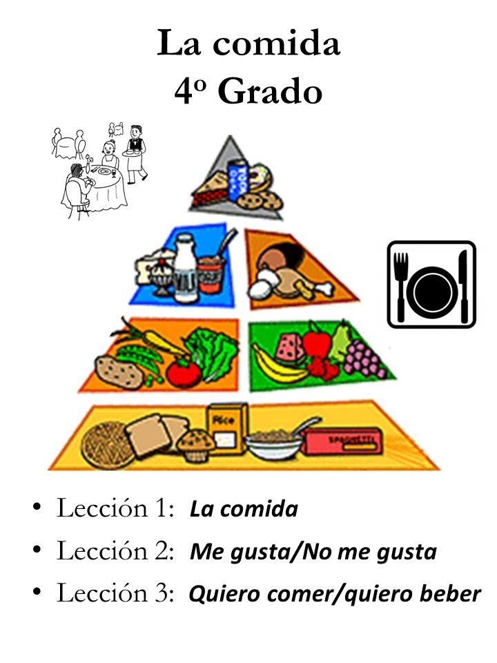 La comida 4 o Grado Lección 1: La comida Lección 2: Me gusta/No me gusta Lección 3: Quiero comer/quiero beber