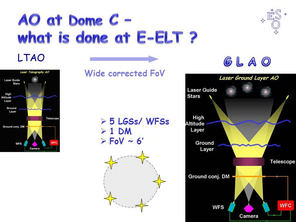 Wide corrected FoV  5 LGSs/ WFSs  1 DM  FoV ~ 6' LTAO