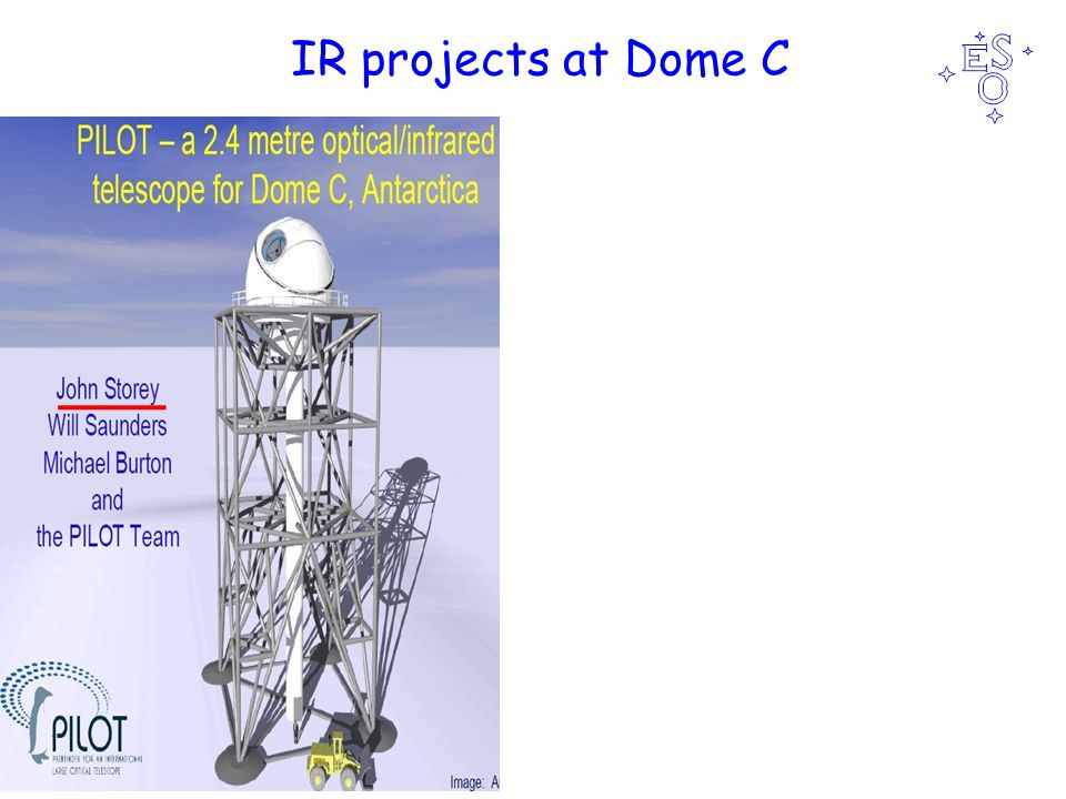 IR projects at Dome C