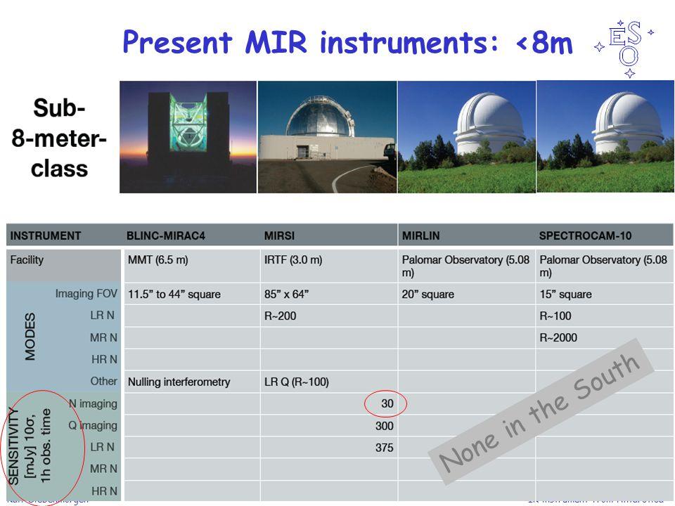 Ralf Siebenmorgen IR instrument from Antarctica Present MIR instruments: <8m None in the South