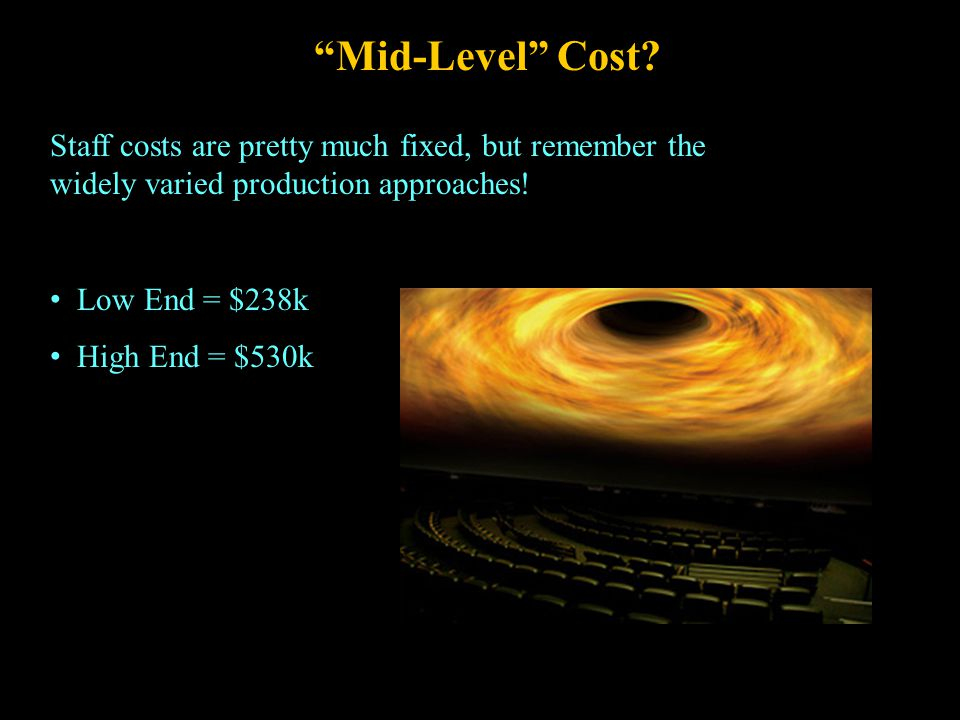 Mid-Level Cost.