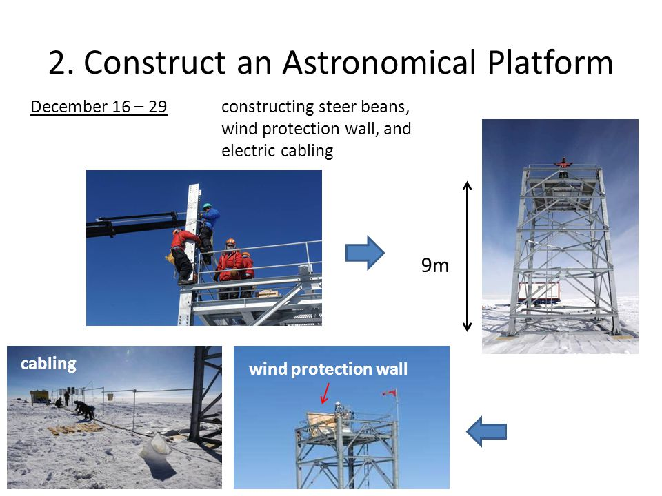 2. Construct an Astronomical Platform December 16 – 29constructing steer beans, wind protection wall, and electric cabling 9m cabling wind protection