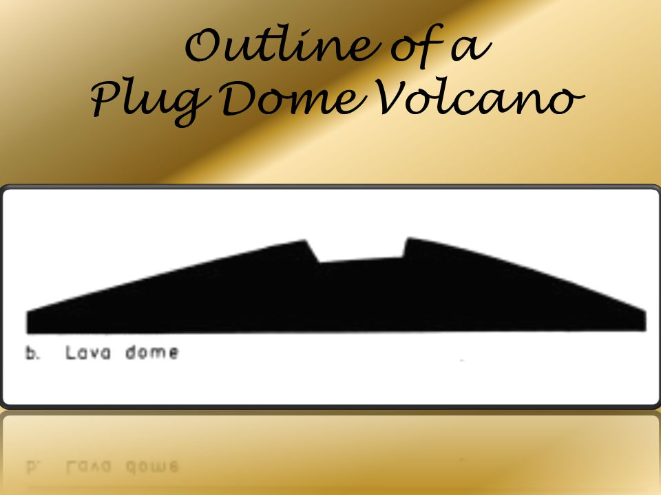 Outline of a Plug Dome Volcano