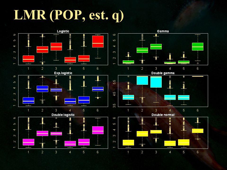 LMR (POP, est. q)