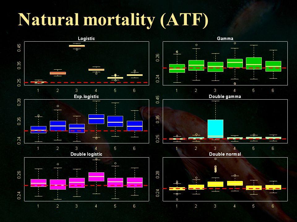 Natural mortality (ATF)