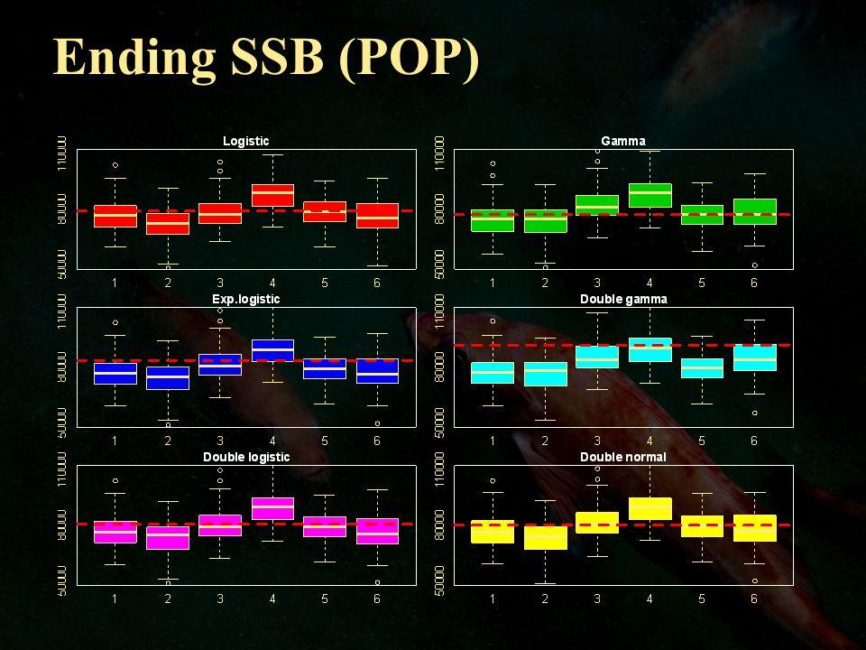 Ending SSB (POP)