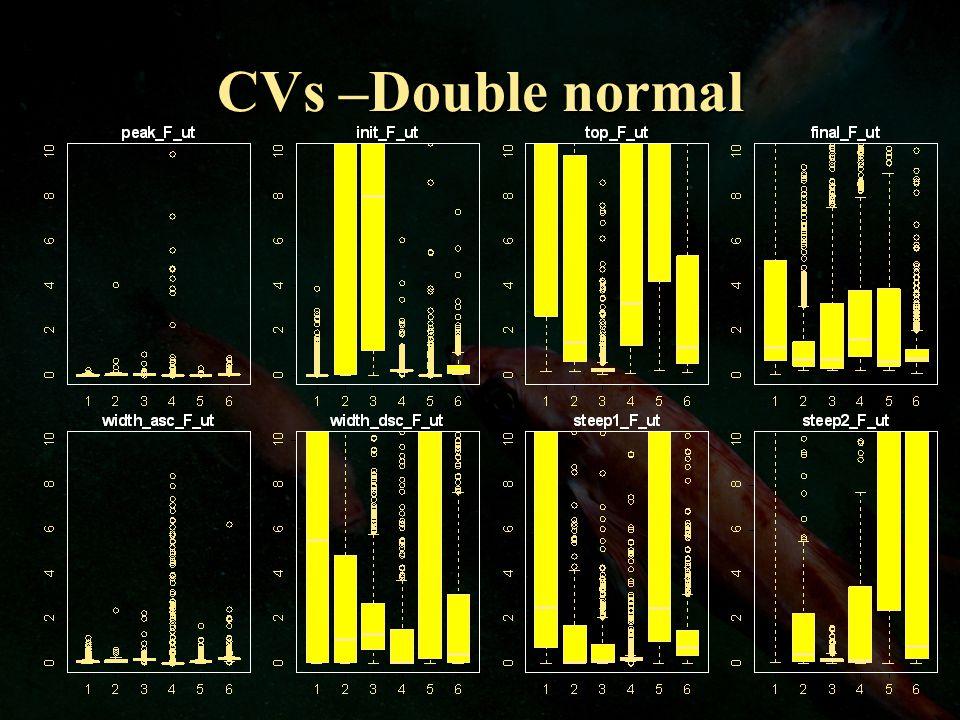 CVs –Double normal