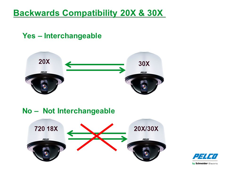 Backwards Compatibility 20X & 30X Yes – Interchangeable 20X 30X 720 18X 20X/30X No – Not Interchangeable