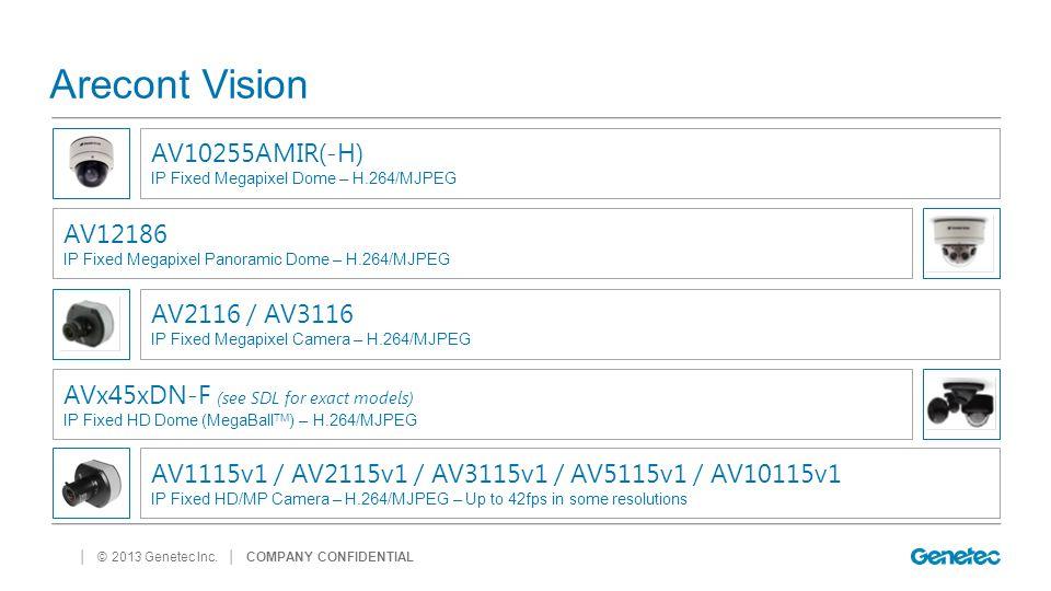 │ © 2013 Genetec Inc. Arecont Vision │ COMPANY CONFIDENTIAL AV10255AMIR(-H) IP Fixed Megapixel Dome – H.264/MJPEG AV12186 IP Fixed Megapixel Panoramic