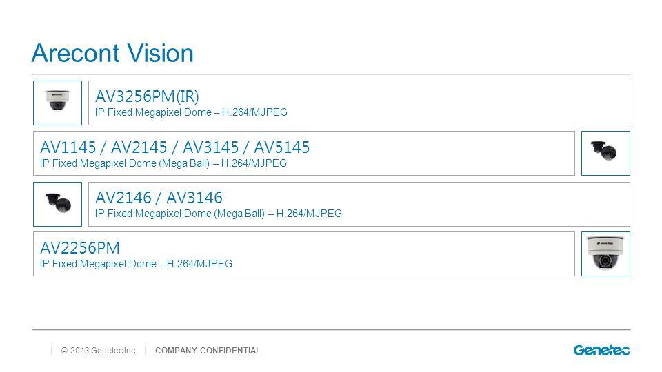 │ © 2013 Genetec Inc. Arecont Vision │ COMPANY CONFIDENTIAL AV3256PM(IR) IP Fixed Megapixel Dome – H.264/MJPEG AV1145 / AV2145 / AV3145 / AV5145 IP Fi