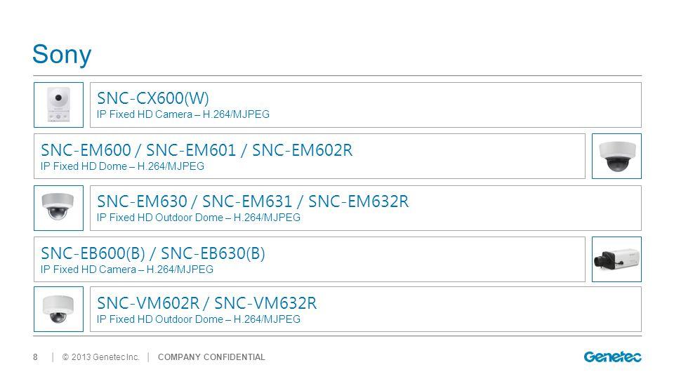 │ © 2013 Genetec Inc. Sony │ COMPANY CONFIDENTIAL8 SNC-CX600(W) IP Fixed HD Camera – H.264/MJPEG SNC-EM600 / SNC-EM601 / SNC-EM602R IP Fixed HD Dome –