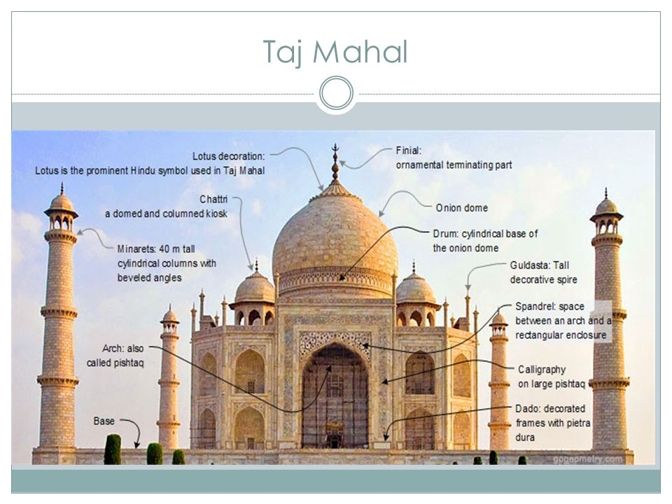 Taj Mahal The Taj Mahal is widely recognized as the jewel of Muslim art in India and one of the universally admired masterpieces of the world s heritage