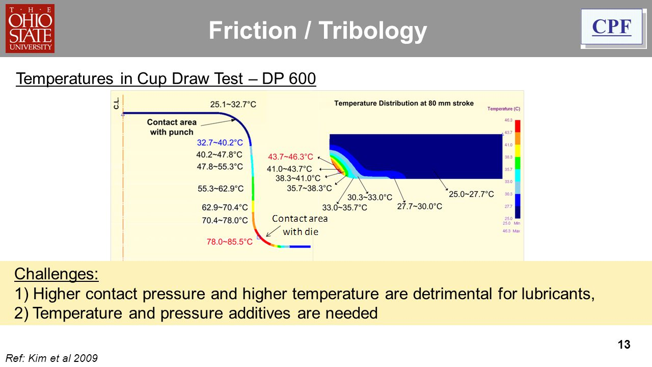 Friction / Tribology Ref: Kim et al 2009 Temperatures in Cup Draw Test – DP 600 Challenges: 1) Higher contact pressure and higher temperature are detrimental for lubricants, 2) Temperature and pressure additives are needed 13