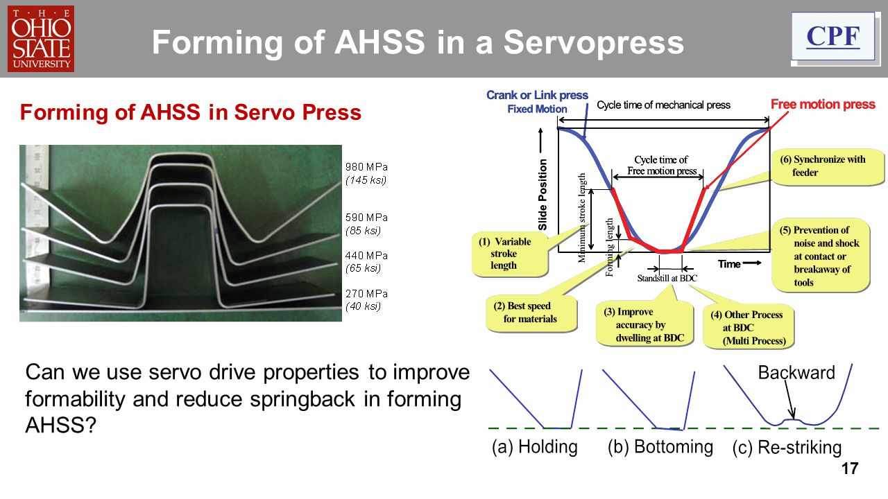 17 Forming of AHSS in a Servopress Forming of AHSS in Servo Press Can we use servo drive properties to improve formability and reduce springback in forming AHSS
