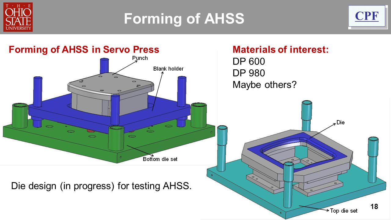 18 Forming of AHSS Materials of interest: DP 600 DP 980 Maybe others.
