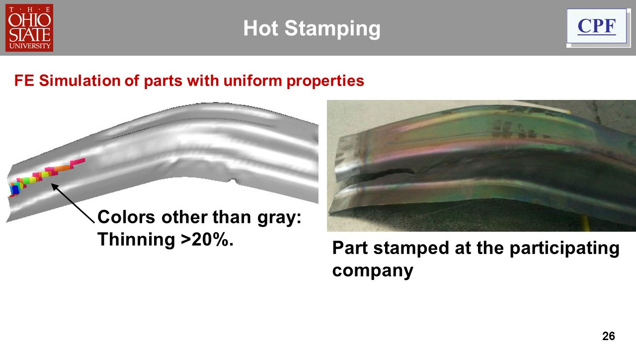 26 Hot Stamping Colors other than gray: Thinning >20%.