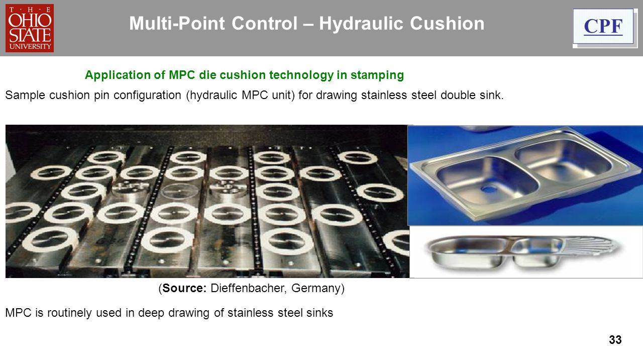 MPC is routinely used in deep drawing of stainless steel sinks (Source: Dieffenbacher, Germany) Sample cushion pin configuration (hydraulic MPC unit) for drawing stainless steel double sink.