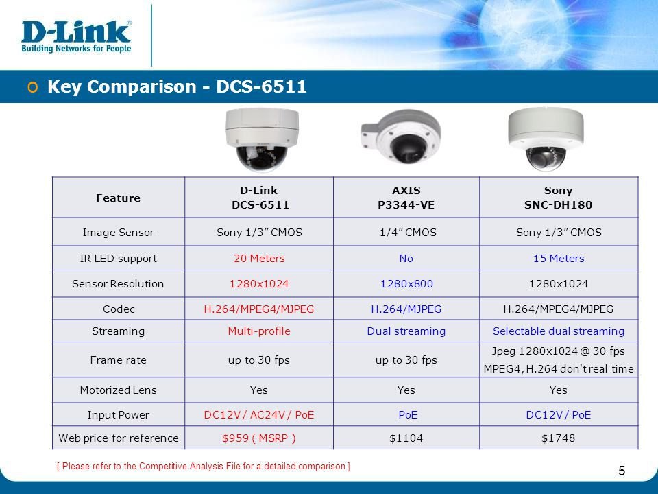 16  Megapixel v.s D1(720x480),VGA(640x480) Traditional CCTV Camera send video data by composite signal, and that have D1 ( ex: 720 x 480 NTSC ) resolution limitation, on the contrary IP Camera send data by network, that can support Megapixel resolution which have better quality.