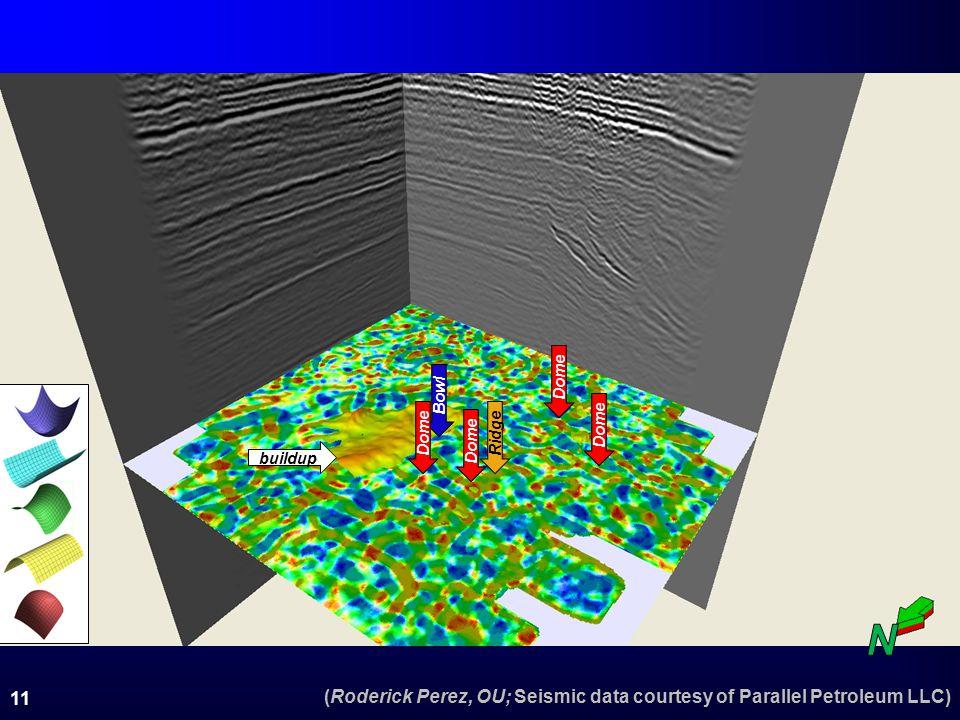 Bowl Dome RidgeDome buildup 11 (Roderick Perez, OU; Seismic data courtesy of Parallel Petroleum LLC)