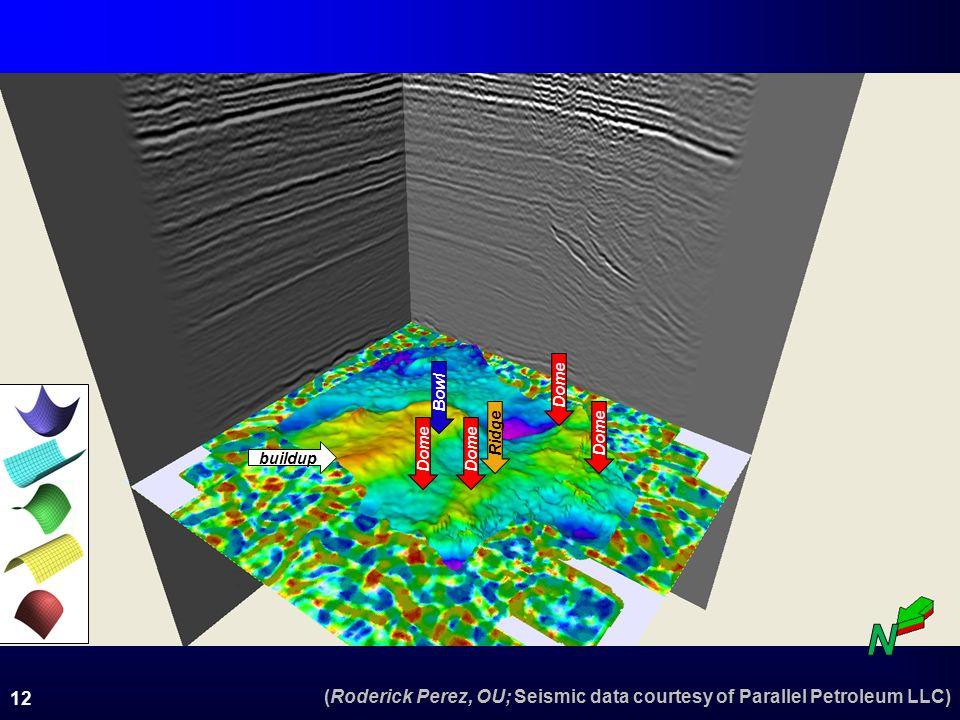 Bowl Dome Ridge Dome buildup 12 (Roderick Perez, OU; Seismic data courtesy of Parallel Petroleum LLC)
