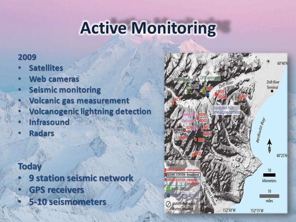 2009 Satellites Satellites Web cameras Web cameras Seismic monitoring Seismic monitoring Volcanic gas measurement Volcanic gas measurement Volcanogenic lightning detection Volcanogenic lightning detection Infrasound Infrasound Radars RadarsToday 9 station seismic network 9 station seismic network GPS receivers GPS receivers 5-10 seismometers 5-10 seismometers