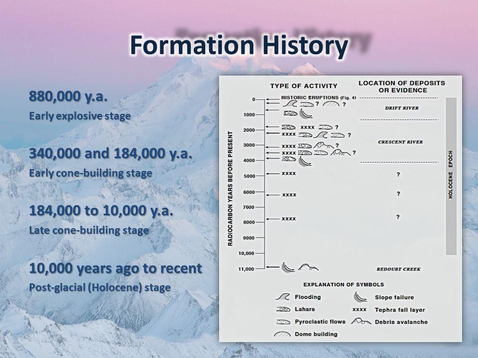 Volcanic ash clouds Volcanic ash clouds Volcanic ash fallout Volcanic ash fallout Lahars and floods Lahars and floods Pyroclastic flows and surges Pyroclastic flows and surges Debris avalanches Debris avalanches