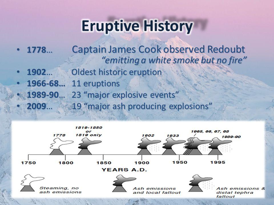 Alaska Volcano Observatory, 2015: Redoubt: Current Activity, at http://www.avo.alaska.edu/activity/Redoubt.php (accessed 24 January, 2015) http://www.avo.alaska.edu/activity/Redoubt.php (accessed 24 January, 2015) Alaska Volcano Observatory, 2014: Redoubt Volcano description and information, at http://www.avo.alaska.edu/volcanoes/volcinfo.php?volcname=Redoubt http://www.avo.alaska.edu/volcanoes/volcinfo.php?volcname=Redoubt (accessed 24 January, 2015) (accessed 24 January, 2015) Ball, Jessica, 2009: Redoubt Volcano – Alaska, at http://geology.com/volcanoes/redoubt/ (accessed 24 http://geology.com/volcanoes/redoubt/ (accessed 24http://geology.com/volcanoes/redoubt/ (accessed 24 January 2015 January 2015 Bryson, George, 2009: Fifth explosion rocks Mount Redoubt volcano, http://www.adn.com/article/20090322/fifth-explosion-rocks-mount-redoubt-volcano (accessed 24 January, 2015) http://www.adn.com/article/20090322/fifth-explosion-rocks-mount-redoubt-volcano (accessed 24 January, 2015) Chouet, Bernard, 2002: Volcanoes Talking, at http://www.pbs.org/wgbh/nova/volcano/chouet.html http://www.pbs.org/wgbh/nova/volcano/ (accessed 26 January, 2015) Fisher, Richard, 1997: Volcanoes: Crucibles of Change.