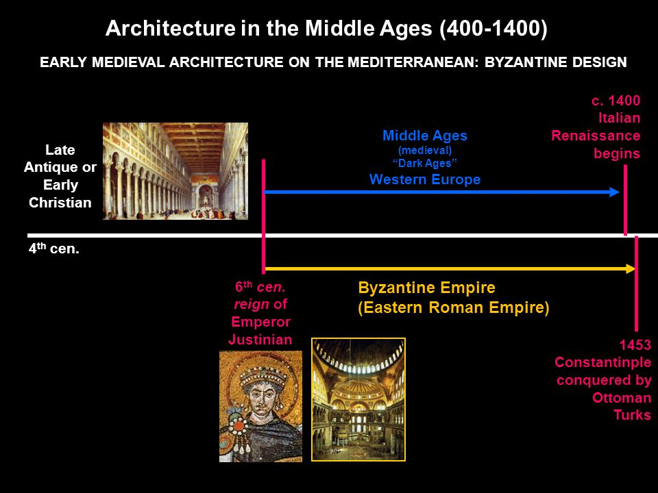 Architecture in the Middle Ages (400-1400) 6 th cen.