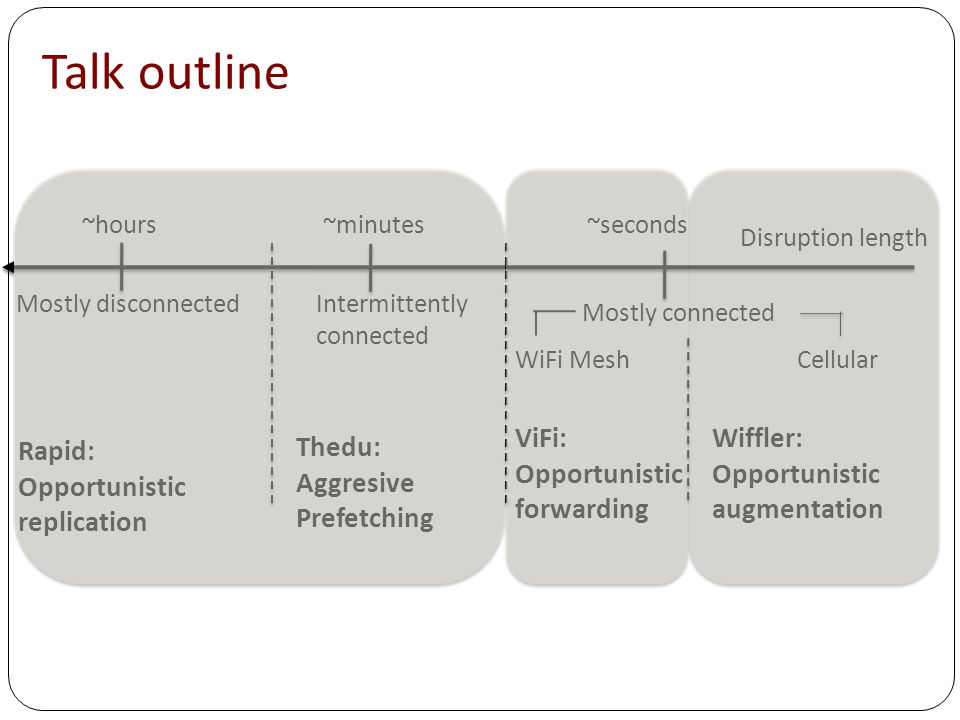 Talk outline Mostly disconnected Intermittently connected ~hours~minutes~seconds Disruption length WiFi MeshCellular Mostly connected Wiffler: Opportunistic augmentation ViFi: Opportunistic forwarding Thedu: Aggresive Prefetching Rapid: Opportunistic replication