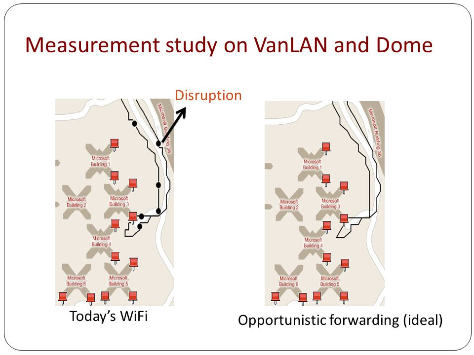 Measurement study on VanLAN and Dome Disruption Today's WiFi Opportunistic forwarding (ideal)