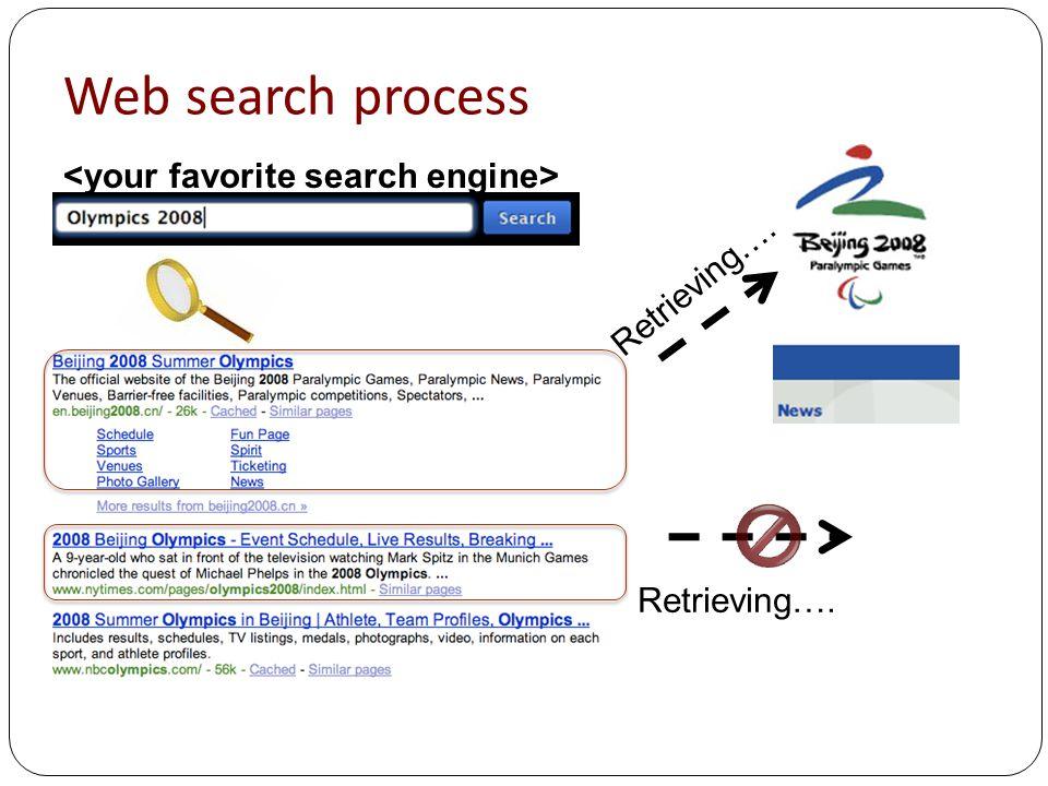 Web search process Retrieving….