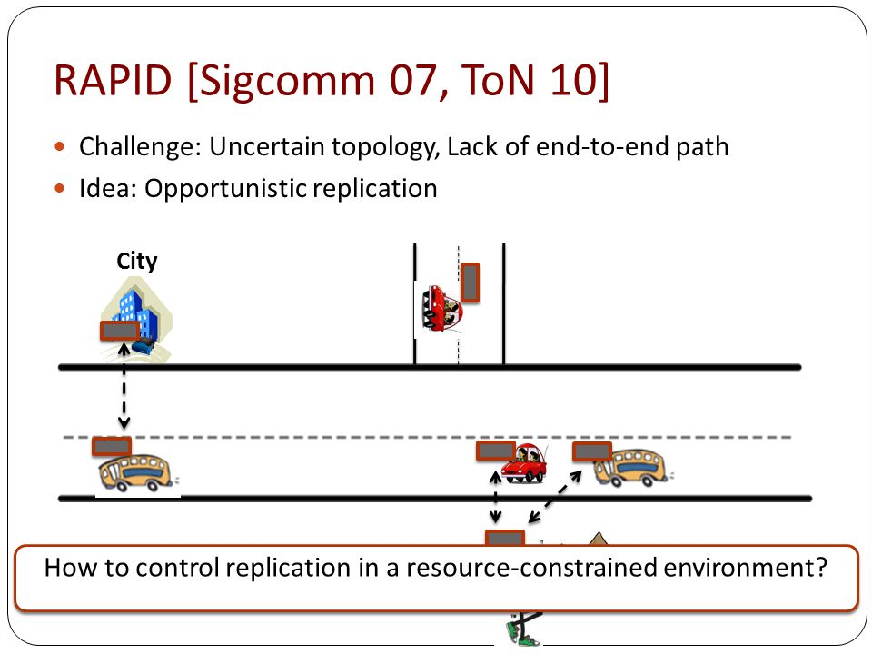 RAPID [Sigcomm 07, ToN 10] Challenge: Uncertain topology, Lack of end-to-end path Idea: Opportunistic replication Village City How to control replication in a resource-constrained environment?