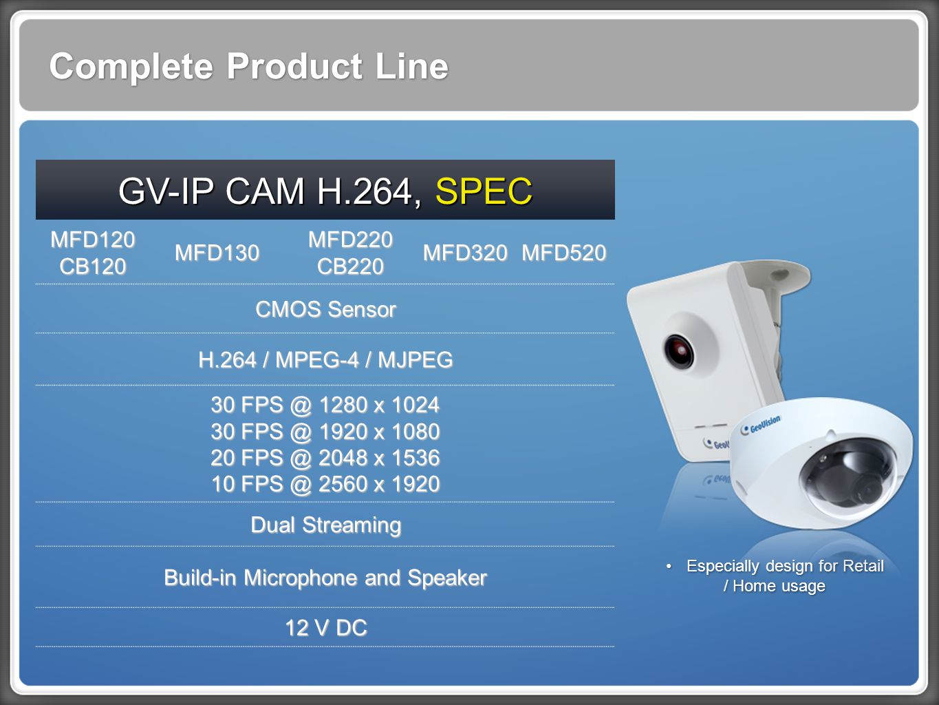 Complete Product Line GV-IP CAM H.264, SPEC MFD120CB120MFD130MFD220CB220MFD320MFD520 CMOS Sensor H.264 / MPEG-4 / MJPEG 30 FPS @ 1280 x 1024 30 FPS @ 1920 x 1080 20 FPS @ 2048 x 1536 10 FPS @ 2560 x 1920 Dual Streaming Build-in Microphone and Speaker 12 V DC Especially design for Retail / Home usage Especially design for Retail / Home usage