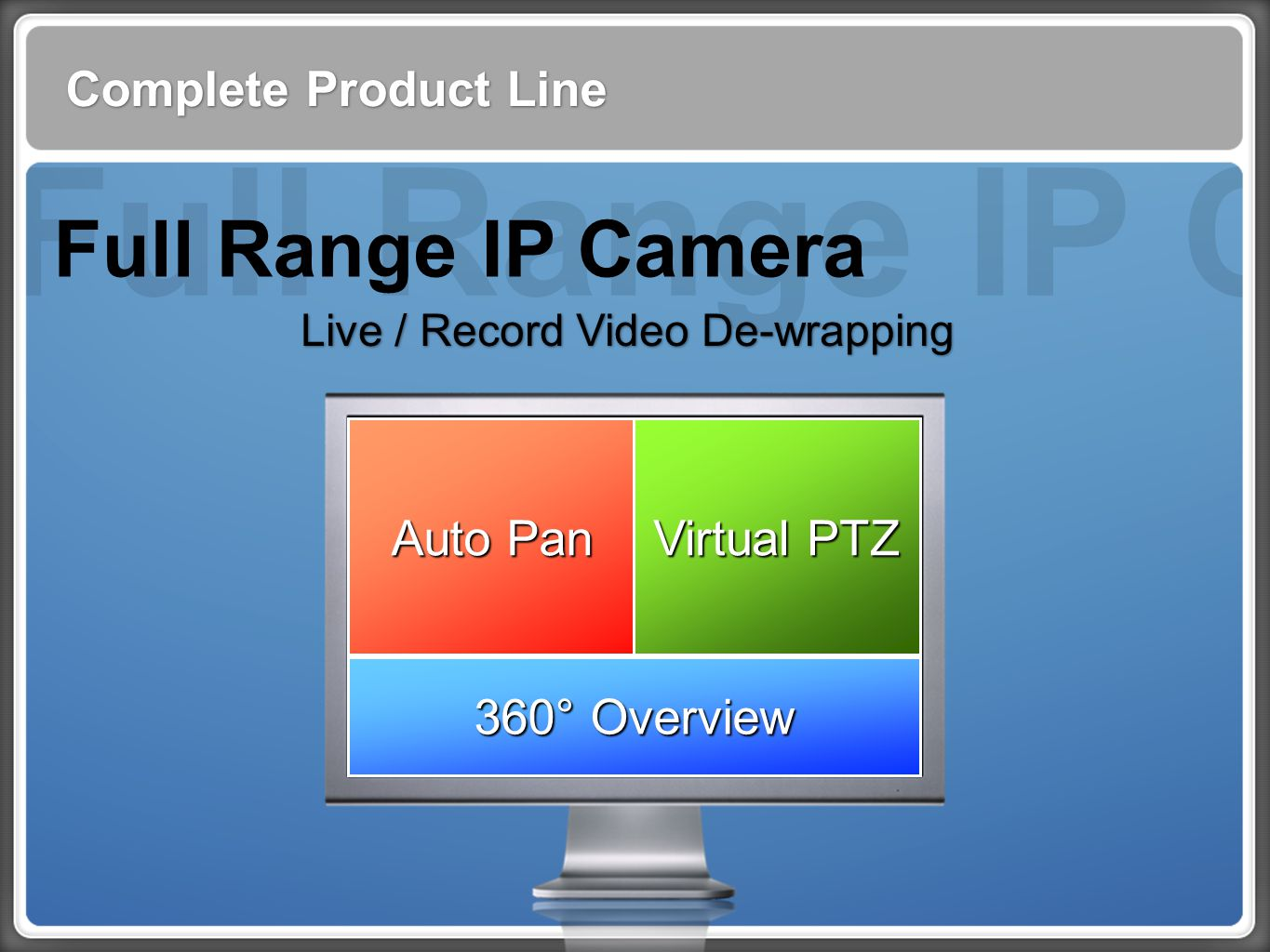 Full Range IP Cam Complete Product Line Full Range IP Camera Live / Record Video De-wrapping Auto Pan Virtual PTZ 360° Overview