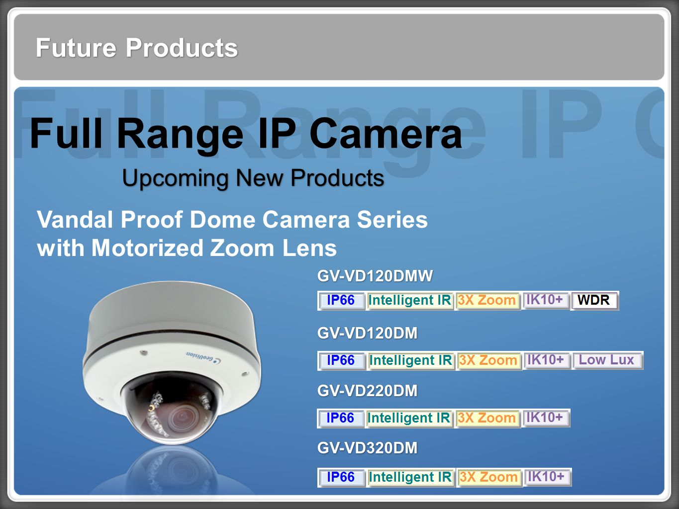Full Range IP Cam Future Products Full Range IP Camera Upcoming New Products Vandal Proof Dome Camera Series with Motorized Zoom Lens GV-VD120DMW GV-VD120DM GV-VD220DM GV-VD320DM GV-VD120DMW GV-VD120DM GV-VD220DM GV-VD320DM