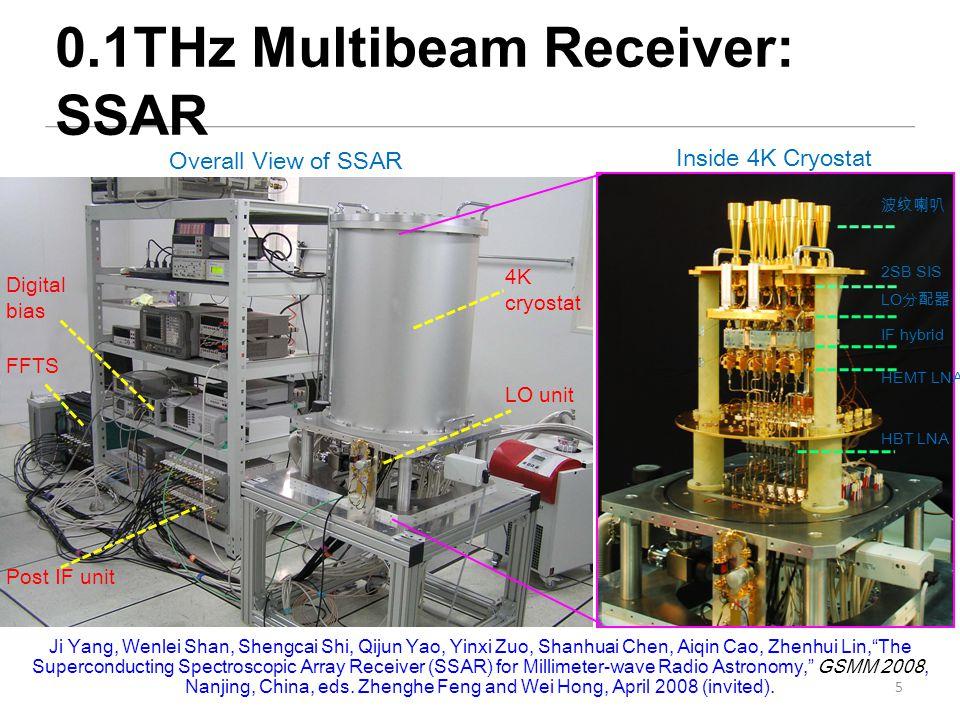 Imaging Observation with SSAR 40mins700mins 6