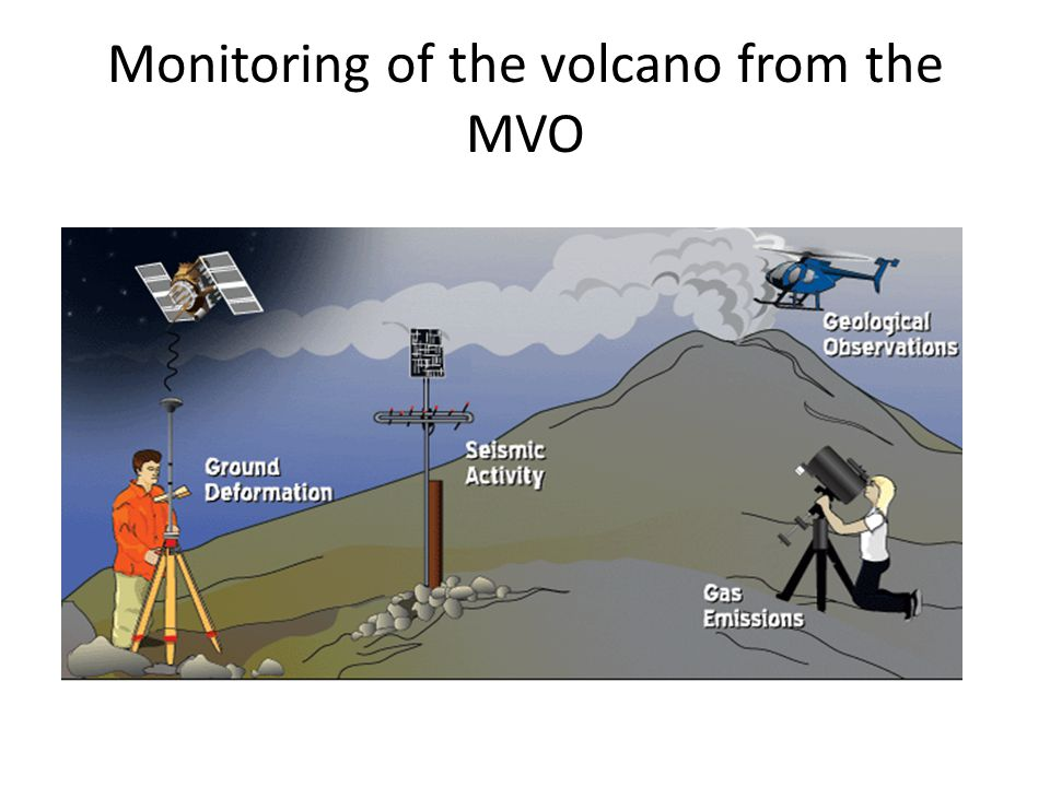 Monitoring of the volcano from the MVO