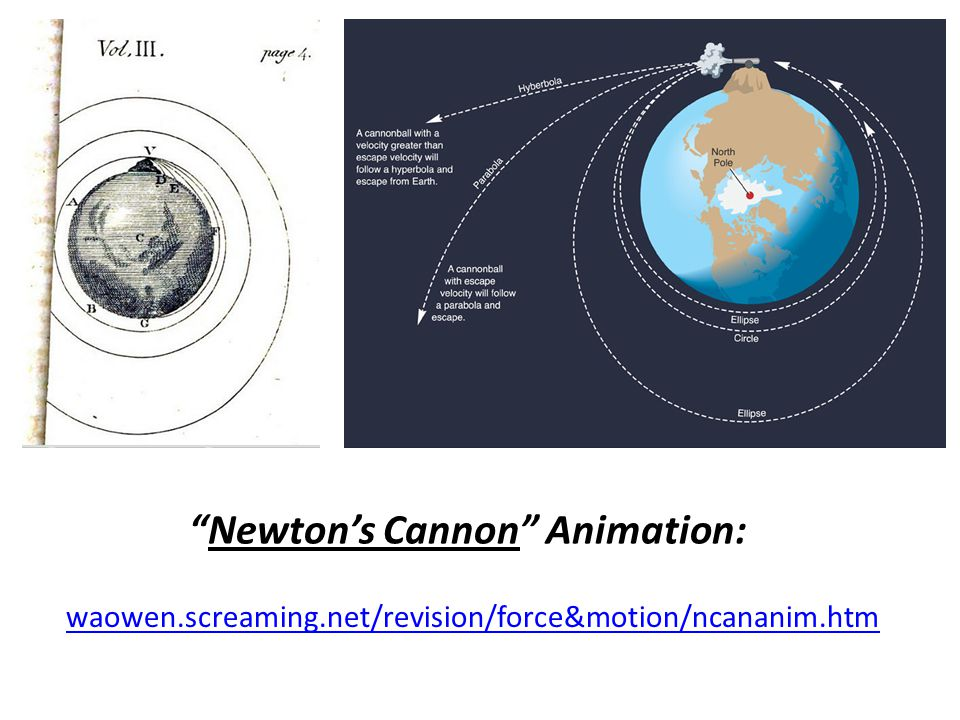 "waowen.screaming.net/revision/force&motion/ncananim.htm ""Newton's Cannon"" Animation:"