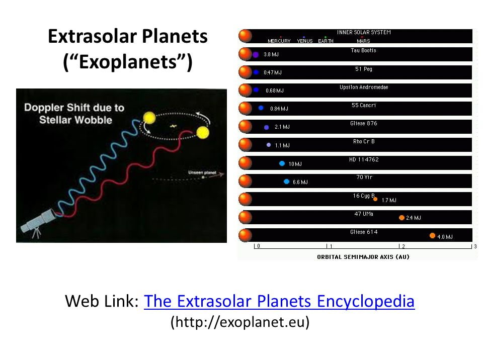 "Extrasolar Planets (""Exoplanets"") Web Link: The Extrasolar Planets Encyclopedia (http://exoplanet.eu)"
