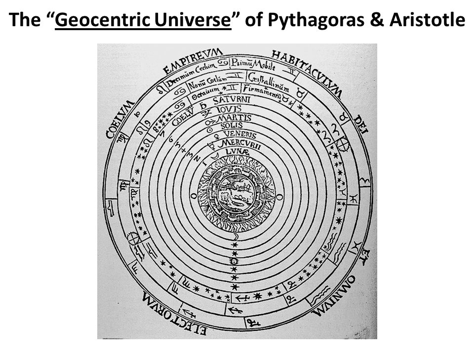 The Geocentric Universe of Pythagoras & Aristotle