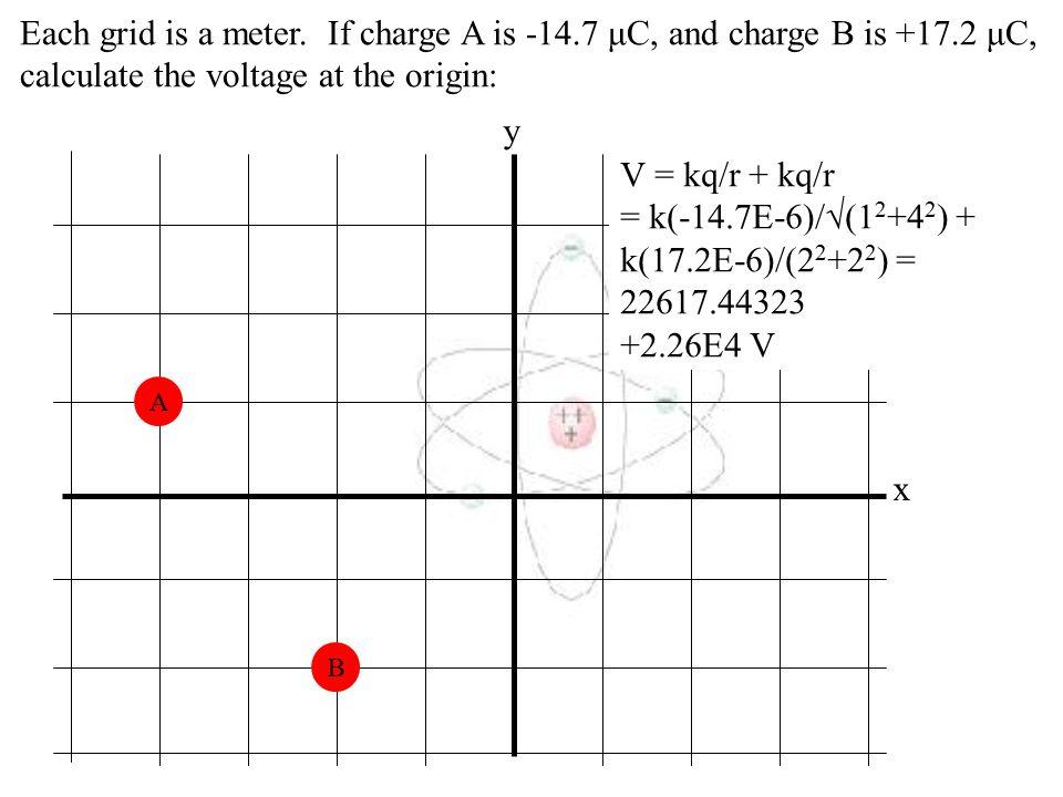 -14,000 V W V 1 =-39587.58847 V 2 =+26023.68421 V 1 + V 1 =-13563.90426 = -14,000 V Find the voltage at point C Q2Q2 Q1Q1 -4.1  C +1.1  C 38 cm 85 c