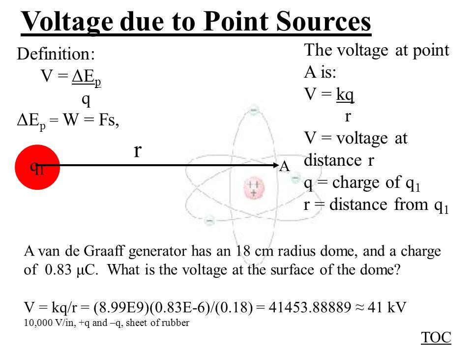 Voltage due to Point Sources TOC Definition: V = ΔE p q ΔE p = W = Fs, but what work to bring q 2 from infinity to r? q2q2 q1q1 r It's simple, just th