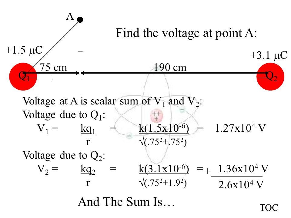 Voltages in non linear arrays TOC Q2Q2 Q1Q1 +1.5  C +3.1  C 190 cm75 cm Find the voltage at point A: A Voltage is not a vector!!!!!!
