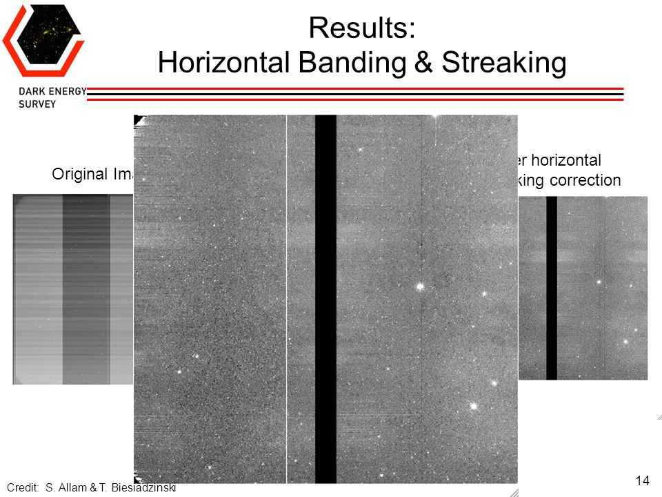14 A Pretty Bad Case of Banding and Streaking Results: Horizontal Banding & Streaking Original Image After row-by-row overscan subtraction After horizontal streaking correction Credit: S.