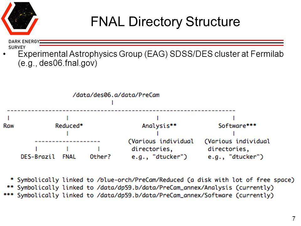 7 FNAL Directory Structure Experimental Astrophysics Group (EAG) SDSS/DES cluster at Fermilab (e.g., des06.fnal.gov)