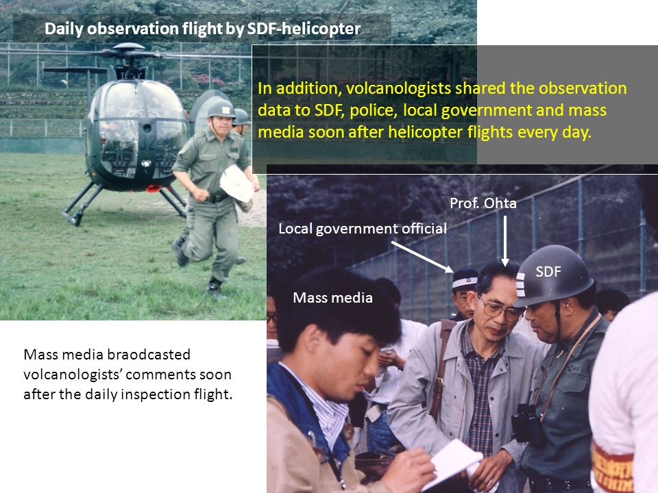 In addition, volcanologists shared the observation data to SDF, police, local government and mass media soon after helicopter flights every day. Mass