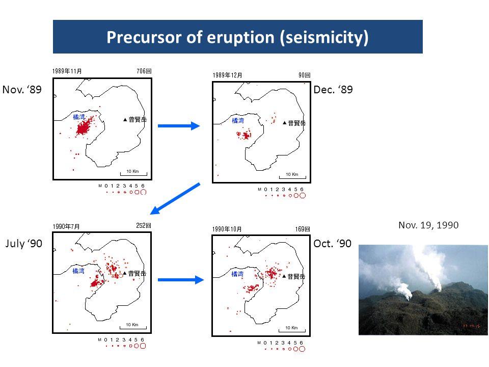 Nov. '89 Dec. '89 July '90 Oct. '90 Nov. 19, 1990 Precursor of eruption (seismicity)