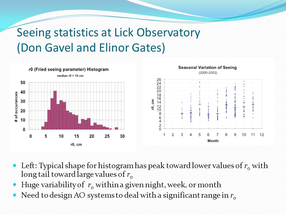 Seeing statistics at Lick Observatory (Don Gavel and Elinor Gates) Left: Typical shape for histogram has peak toward lower values of r 0 with long tai