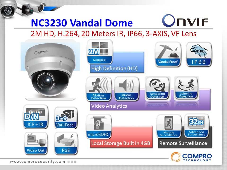 NC3230 Vandal Dome 2M HD, H.264, 20 Meters IR, IP66, 3-AXIS, VF Lens True Day & Night High Definition (HD)Onvif Local Storage Built in 4GBRemote Surve